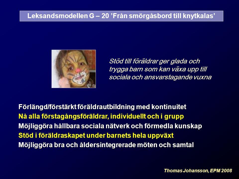 Thomas Johansson, EPM 2008 Förlängd/förstärkt föräldrautbildning med kontinuitet Nå alla förstagångsföräldrar, individuellt och i grupp Möjliggöra hållbara sociala nätverk och förmedla kunskap Stöd i föräldraskapet under barnets hela uppväxt Möjliggöra bra och åldersintegrerade möten och samtal Stöd till föräldrar ger glada och trygga barn som kan växa upp till sociala och ansvarstagande vuxna Leksandsmodellen G – 20 'Från smörgåsbord till knytkalas'