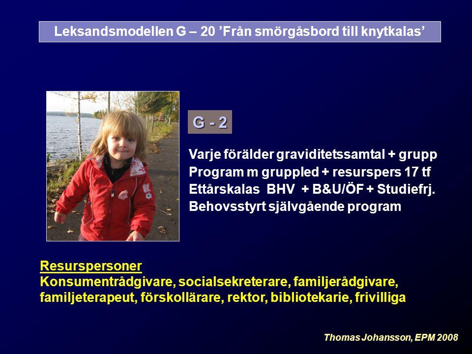 Thomas Johansson, EPM 2008 Varje förälder graviditetssamtal + grupp Program m gruppled + resurspers 17 tf Ettårskalas BHV + B&U/ÖF + Studiefrj.
