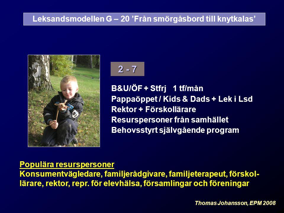 Thomas Johansson, EPM 2008 B&U/ÖF + Stfrj 1 tf/mån Pappaöppet / Kids & Dads + Lek i Lsd Rektor + Förskollärare Resurspersoner från samhället Behovsstyrt självgående program 2 - 7 Populära resurspersoner Konsumentvägledare, familjerådgivare, familjeterapeut, förskol- lärare, rektor, repr.