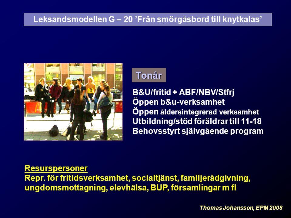 Thomas Johansson, EPM 2008 B&U/fritid + ABF/NBV/Stfrj Öppen b&u-verksamhet Öppen åldersintegrerad verksamhet Utbildning/stöd föräldrar till 11-18 Behovsstyrt självgående program Tonår Resurspersoner Repr.