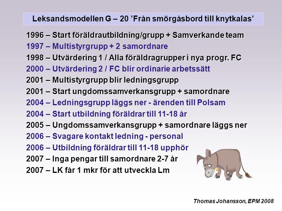 Thomas Johansson, EPM 2008 1996 – Start föräldrautbildning/grupp + Samverkande team 1997 – Multistyrgrupp + 2 samordnare 1998 – Utvärdering 1 / Alla föräldragrupper i nya progr.