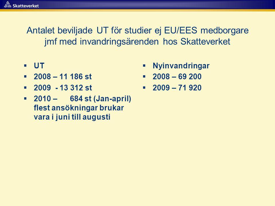 Antalet beviljade UT för studier ej EU/EES medborgare jmf med invandringsärenden hos Skatteverket  UT  2008 – 11 186 st  2009 - 13 312 st  2010 – 684 st (Jan-april) flest ansökningar brukar vara i juni till augusti  Nyinvandringar  2008 – 69 200  2009 – 71 920