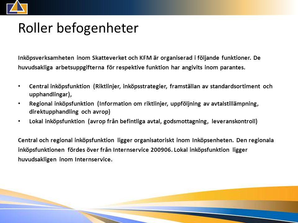 Roller befogenheter Inköpsverksamheten inom Skatteverket och KFM är organiserad i följande funktioner.