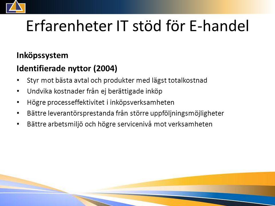 Erfarenheter IT stöd för E-handel Inköpssystem Identifierade nyttor (2004) • Styr mot bästa avtal och produkter med lägst totalkostnad • Undvika kostnader från ej berättigade inköp • Högre processeffektivitet i inköpsverksamheten • Bättre leverantörsprestanda från större uppföljningsmöjligheter • Bättre arbetsmiljö och högre servicenivå mot verksamheten