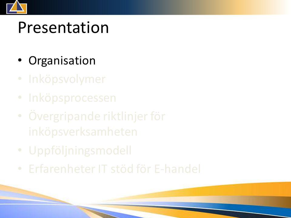 Processperspektivet Strategisktmål: Hög effektivitet i inköpsprocessen.
