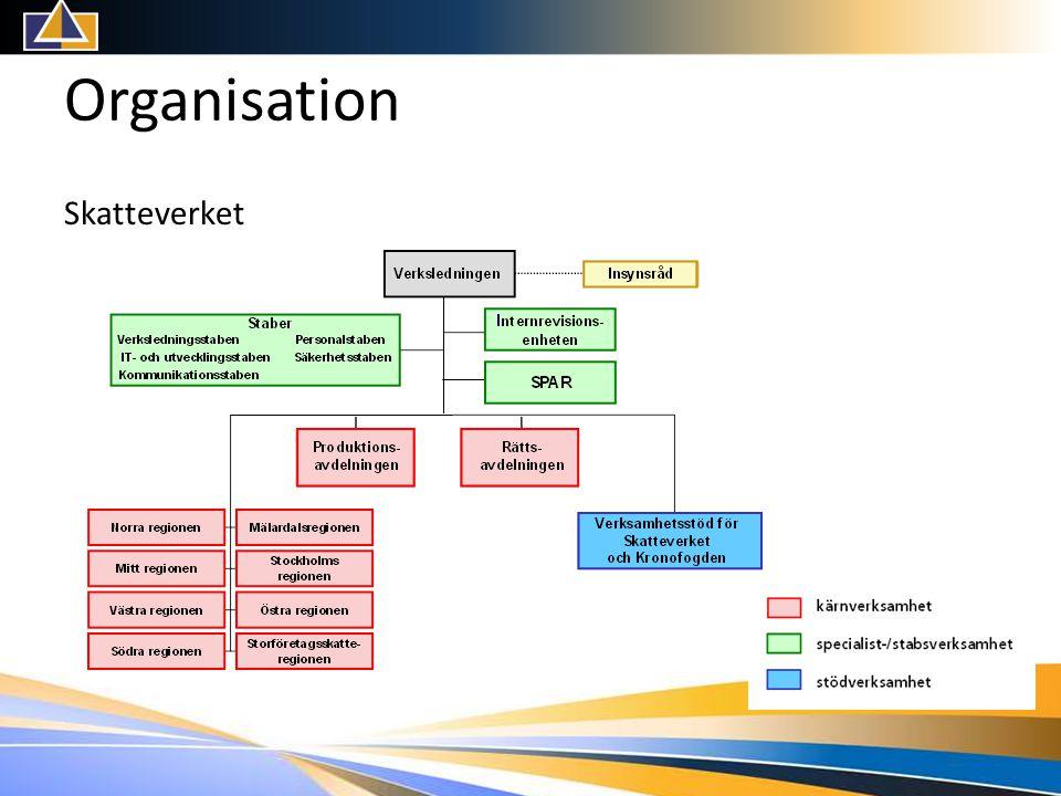 Organisation Verksamhetsstöd för Skatteverket och Kronofogdemyndigheten