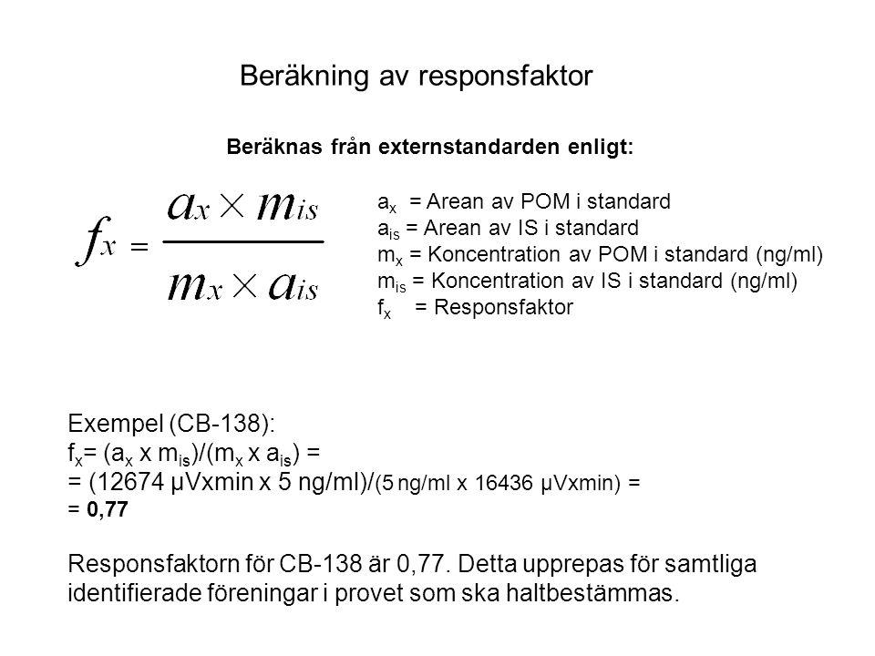 Beräkning av responsfaktor a x = Arean av POM i standard a is = Arean av IS i standard m x = Koncentration av POM i standard (ng/ml) m is = Koncentrat
