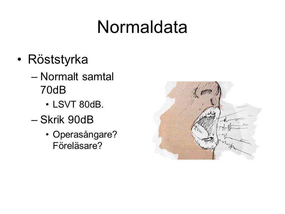 Normaldata •Röststyrka –Normalt samtal 70dB •LSVT 80dB. –Skrik 90dB •Operasångare? Föreläsare?