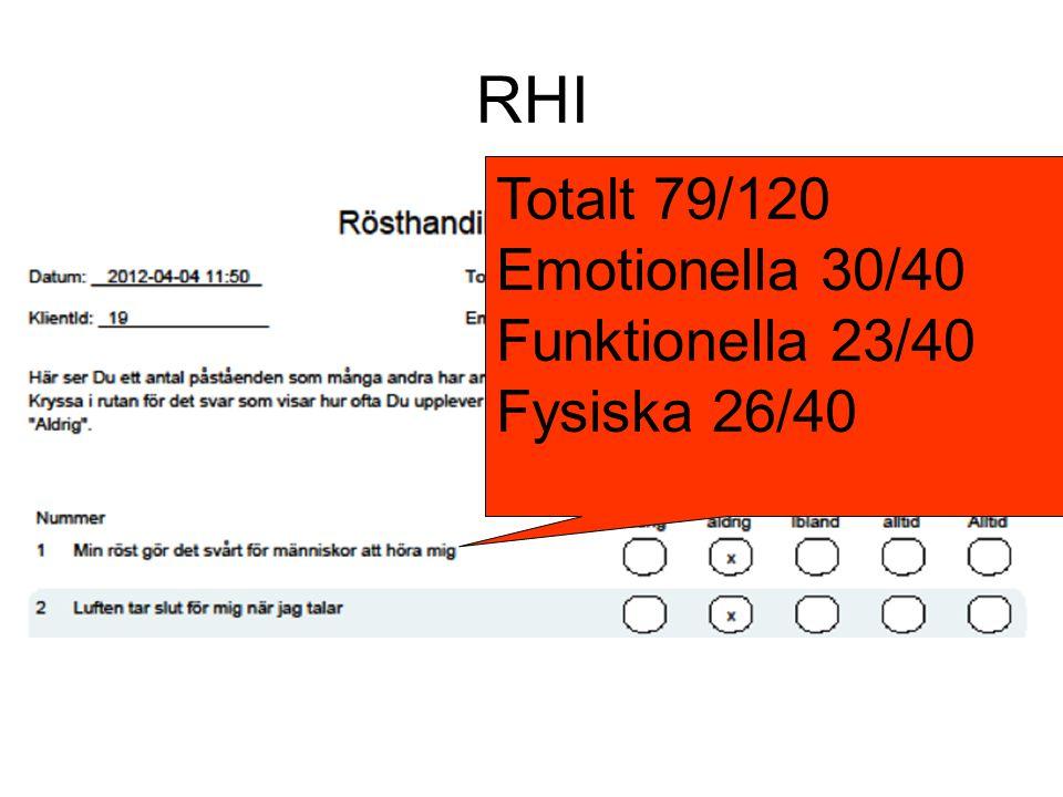 Totalt 79/120 Emotionella 30/40 Funktionella 23/40 Fysiska 26/40 RHI