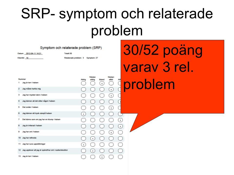 SRP- symptom och relaterade problem 30/52 poäng varav 3 rel. problem