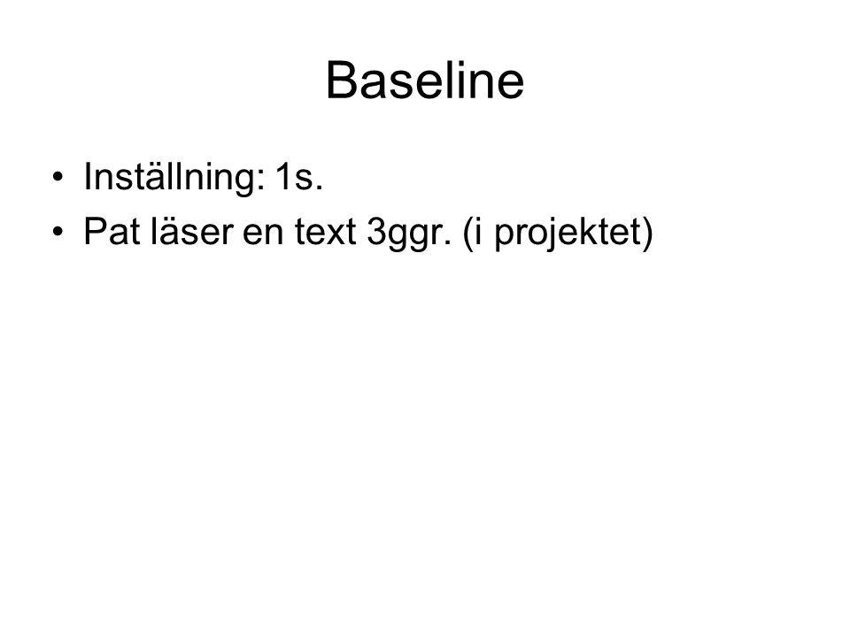 Baseline •Inställning: 1s. •Pat läser en text 3ggr. (i projektet)