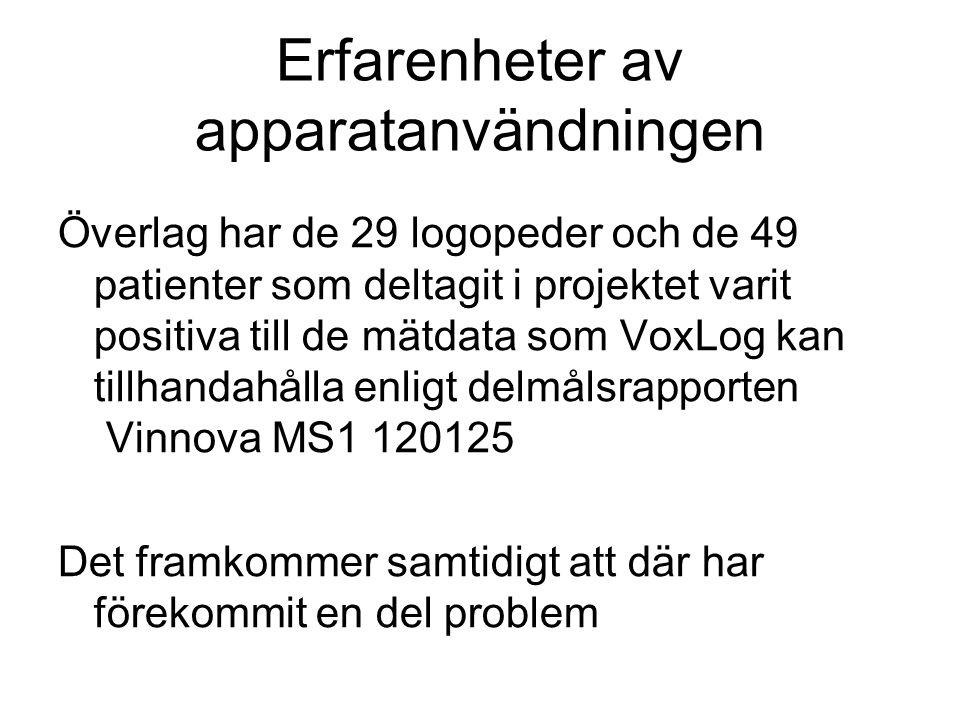 Erfarenheter av apparatanvändningen Överlag har de 29 logopeder och de 49 patienter som deltagit i projektet varit positiva till de mätdata som VoxLog