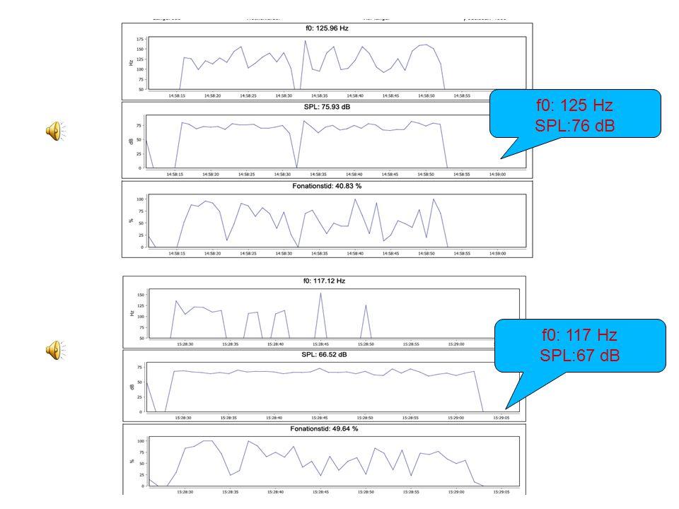 """Exempel 1 2 st baselines vid högläsning av """"Ett svårt fall f0: 125 Hz SPL:76 dB f0: 117 Hz SPL:67 dB"""