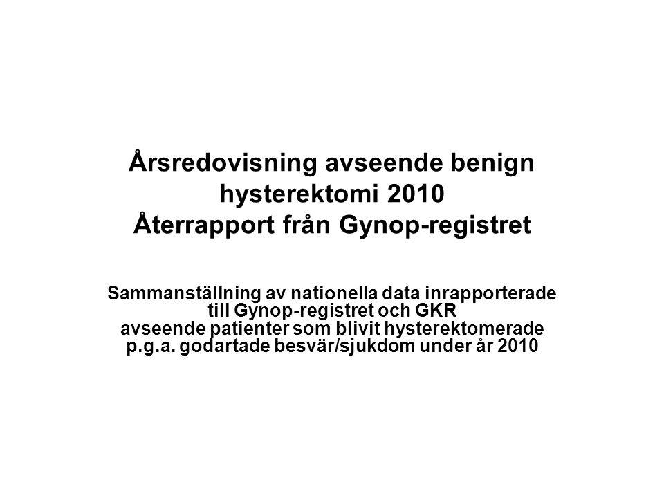 Årsredovisning avseende benign hysterektomi 2010 Återrapport från Gynop-registret Sammanställning av nationella data inrapporterade till Gynop-registr