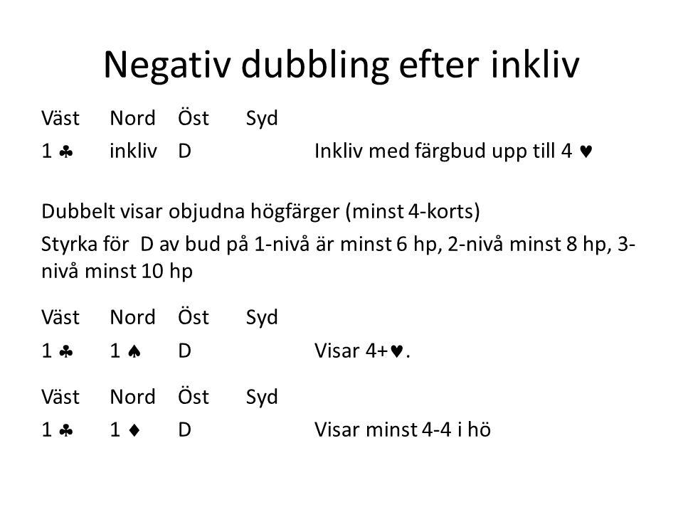 Negativ dubbling efter inkliv VästNordÖstSyd 1  inkliv  DInkliv med färgbud upp till 4  Dubbelt visar objudna högfärger (minst 4-korts) Styrka för