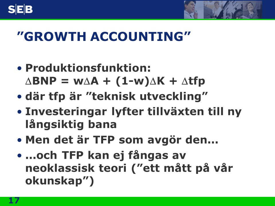 """17 """"GROWTH ACCOUNTING"""" •Produktionsfunktion: BNP = wA + (1-w)K + tfp •där tfp är """"teknisk utveckling"""" •Investeringar lyfter tillväxten till ny lån"""