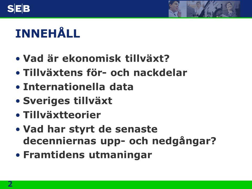 2 INNEHÅLL •Vad är ekonomisk tillväxt? •Tillväxtens för- och nackdelar •Internationella data •Sveriges tillväxt •Tillväxtteorier •Vad har styrt de sen