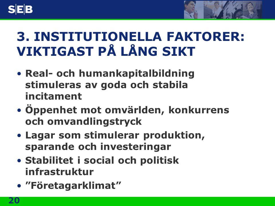 20 3. INSTITUTIONELLA FAKTORER: VIKTIGAST PÅ LÅNG SIKT •Real- och humankapitalbildning stimuleras av goda och stabila incitament •Öppenhet mot omvärld