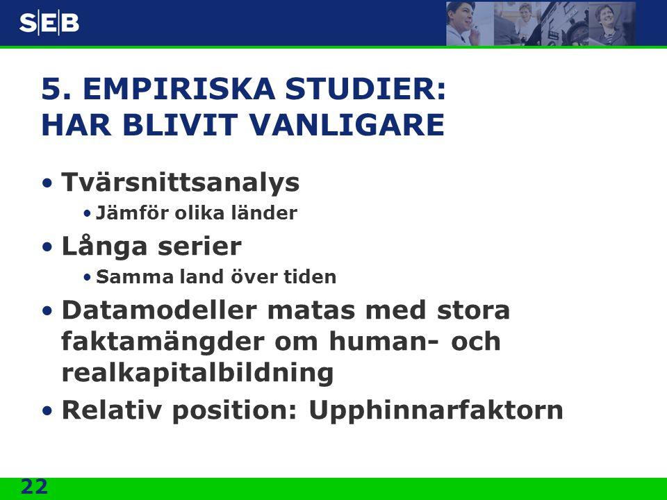 22 5. EMPIRISKA STUDIER: HAR BLIVIT VANLIGARE •Tvärsnittsanalys •Jämför olika länder •Långa serier •Samma land över tiden •Datamodeller matas med stor