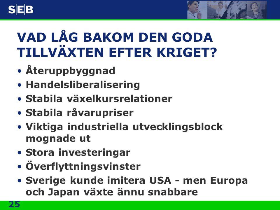 25 VAD LÅG BAKOM DEN GODA TILLVÄXTEN EFTER KRIGET? •Återuppbyggnad •Handelsliberalisering •Stabila växelkursrelationer •Stabila råvarupriser •Viktiga