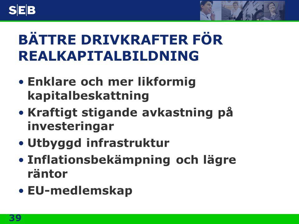 39 BÄTTRE DRIVKRAFTER FÖR REALKAPITALBILDNING •Enklare och mer likformig kapitalbeskattning •Kraftigt stigande avkastning på investeringar •Utbyggd in