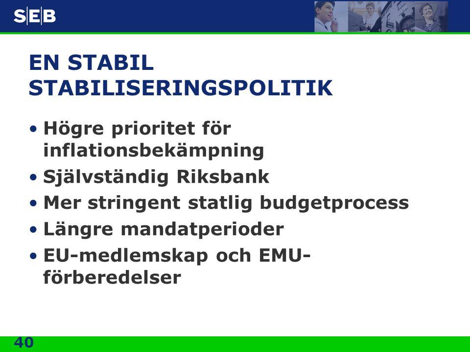40 EN STABIL STABILISERINGSPOLITIK •Högre prioritet för inflationsbekämpning •Självständig Riksbank •Mer stringent statlig budgetprocess •Längre manda