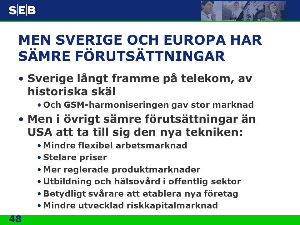 48 MEN SVERIGE OCH EUROPA HAR SÄMRE FÖRUTSÄTTNINGAR •Sverige långt framme på telekom, av historiska skäl •Och GSM-harmoniseringen gav stor marknad •Me