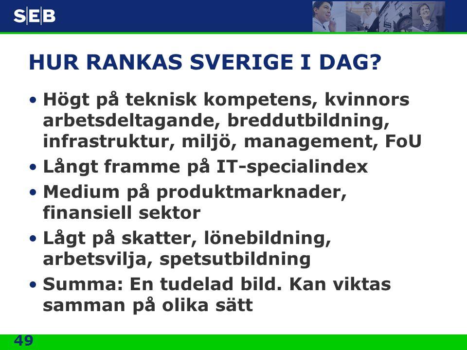 49 HUR RANKAS SVERIGE I DAG? •Högt på teknisk kompetens, kvinnors arbetsdeltagande, breddutbildning, infrastruktur, miljö, management, FoU •Långt fram
