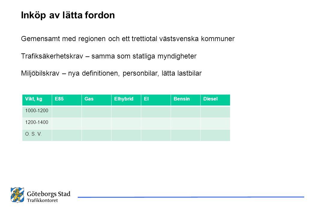 Inköp av lätta fordon Gemensamt med regionen och ett trettiotal västsvenska kommuner Trafiksäkerhetskrav – samma som statliga myndigheter Miljöbilskra