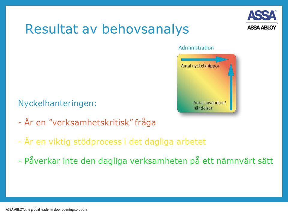 """Resultat av behovsanalys Nyckelhanteringen: - Är en """"verksamhetskritisk"""" fråga - Är en viktig stödprocess i det dagliga arbetet - Påverkar inte den da"""