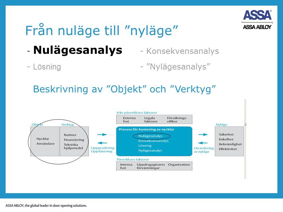 """- Nulägesanalys - Konsekvensanalys - Lösning - """"Nylägesanalys"""" Beskrivning av """"Objekt"""" och """"Verktyg"""""""