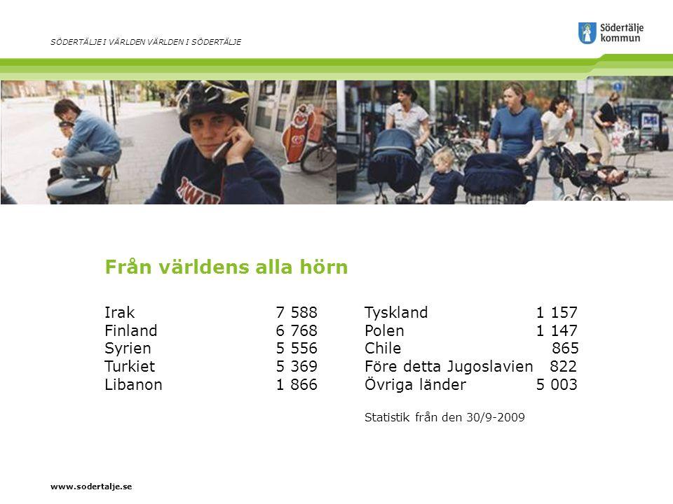 www.sodertalje.se SÖDERTÄLJE I VÄRLDEN VÄRLDEN I SÖDERTÄLJE Två jättar … Astra Zeneca: Ett av världens största läkemedelsföretag.