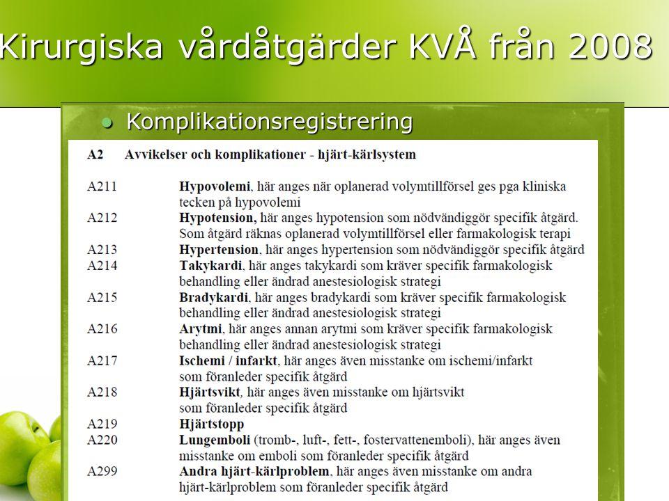  Komplikationsregistrering Kirurgiska vårdåtgärder KVÅ från 2008