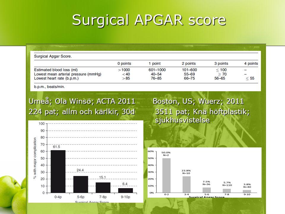 Umeå; Ola Winsö; ACTA 2011 Boston, US; Wuerz; 2011 224 pat; allm och kärlkir, 30d 3511 pat; Knä höftplastik; sjukhusvistelse Surgical APGAR score