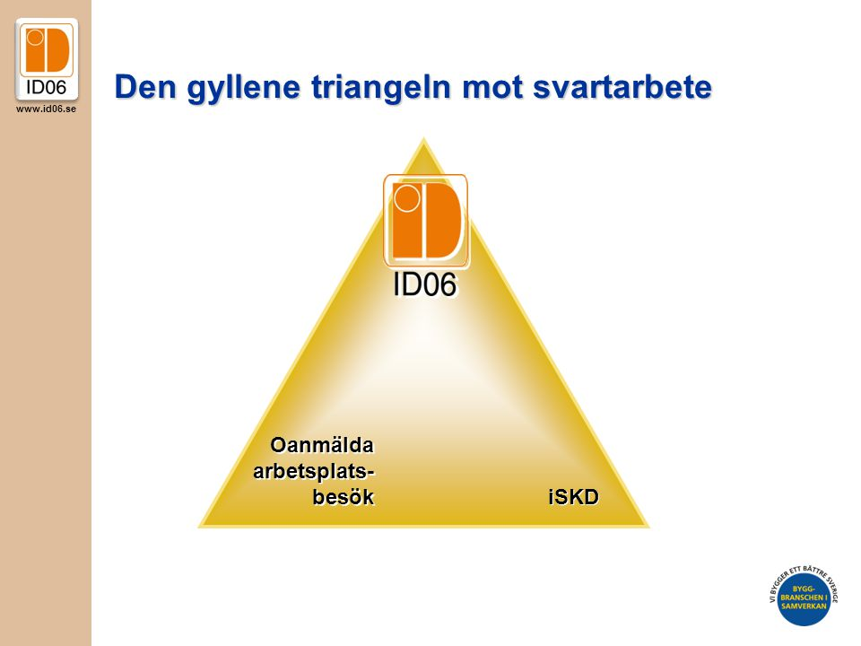 www.id06.se Oanmälda arbetsplats- besök iSKD Den gyllene triangeln mot svartarbete