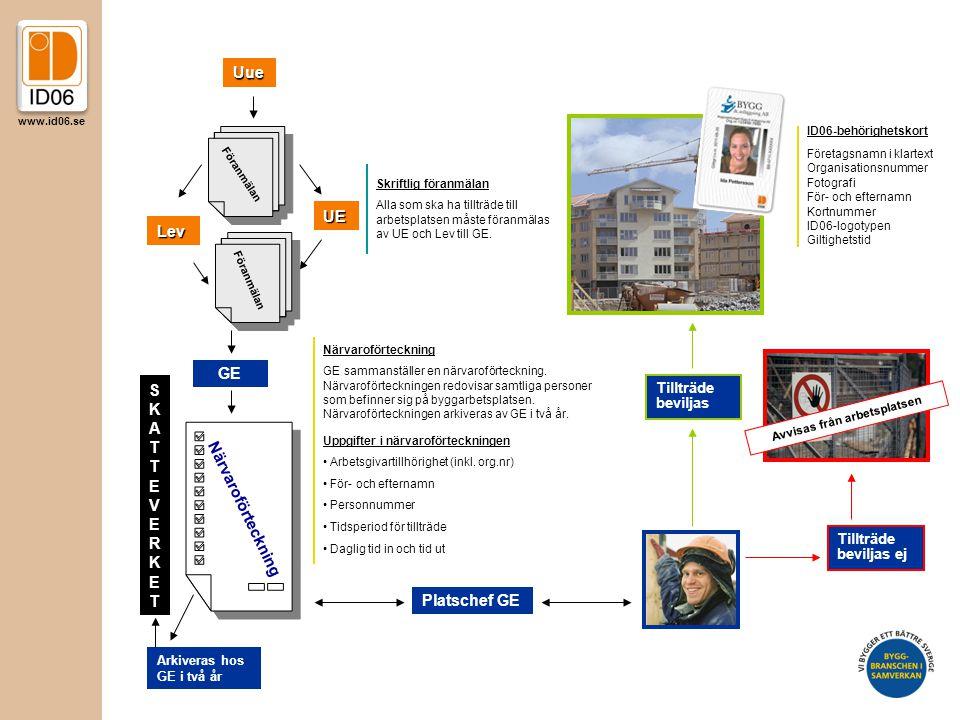 www.id06.se Resultatet från närvaroredovisningen används endast som underlag vid kontroll från Skatteverket Användning