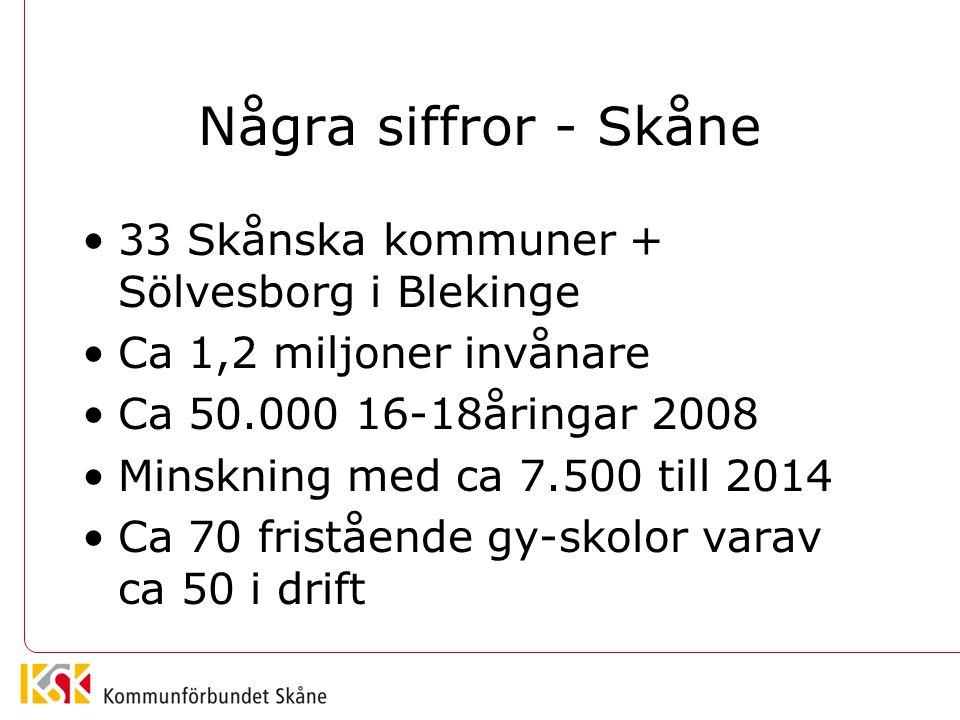 Några siffror - Skåne •33 Skånska kommuner + Sölvesborg i Blekinge •Ca 1,2 miljoner invånare •Ca 50.000 16-18åringar 2008 •Minskning med ca 7.500 till 2014 •Ca 70 fristående gy-skolor varav ca 50 i drift