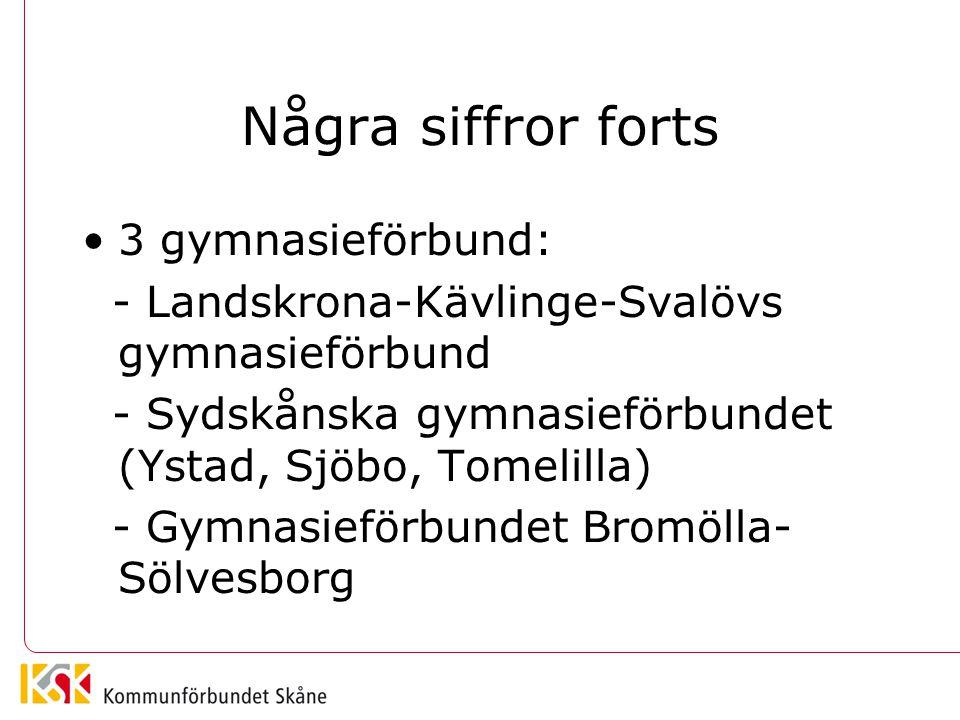 Några siffror forts •3 gymnasieförbund: - Landskrona-Kävlinge-Svalövs gymnasieförbund - Sydskånska gymnasieförbundet (Ystad, Sjöbo, Tomelilla) - Gymnasieförbundet Bromölla- Sölvesborg