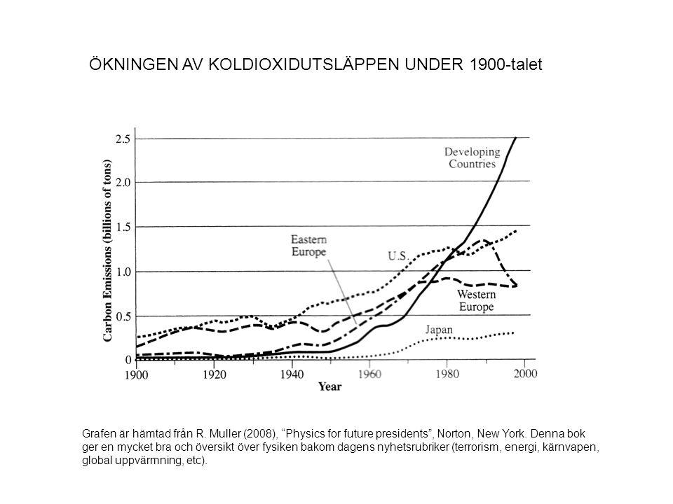 """ÖKNINGEN AV KOLDIOXIDUTSLÄPPEN UNDER 1900-talet Grafen är hämtad från R. Muller (2008), """"Physics for future presidents"""", Norton, New York. Denna bok g"""
