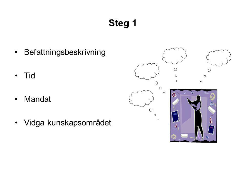 Steg 1 •Befattningsbeskrivning •Tid •Mandat •Vidga kunskapsområdet