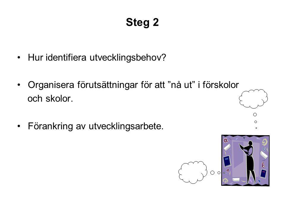 Steg 2 •Hur identifiera utvecklingsbehov.