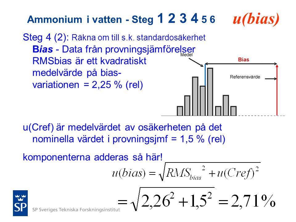 Steg 4 (2): Räkna om till s.k. standardosäkerhet Bias - Data från provningsjämförelser RMSbias är ett kvadratiskt medelvärde på bias- variationen = 2,