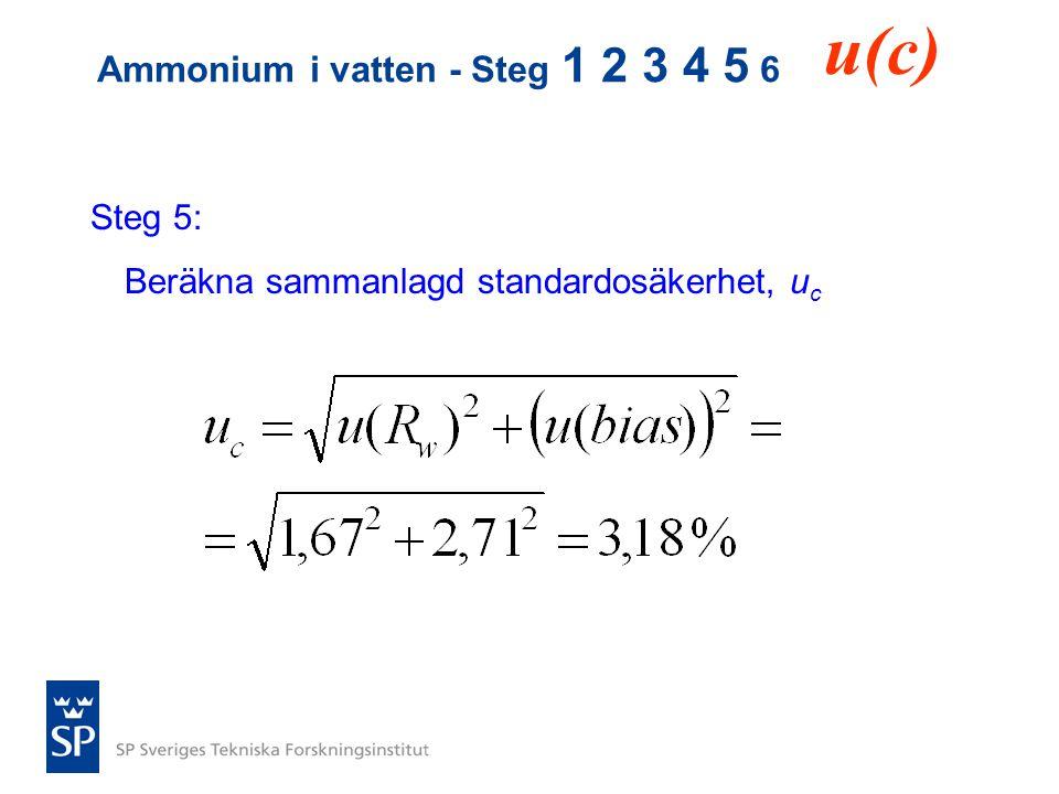 Steg 5: Beräkna sammanlagd standardosäkerhet, u c u(c) Ammonium i vatten - Steg 1 2 3 4 5 6