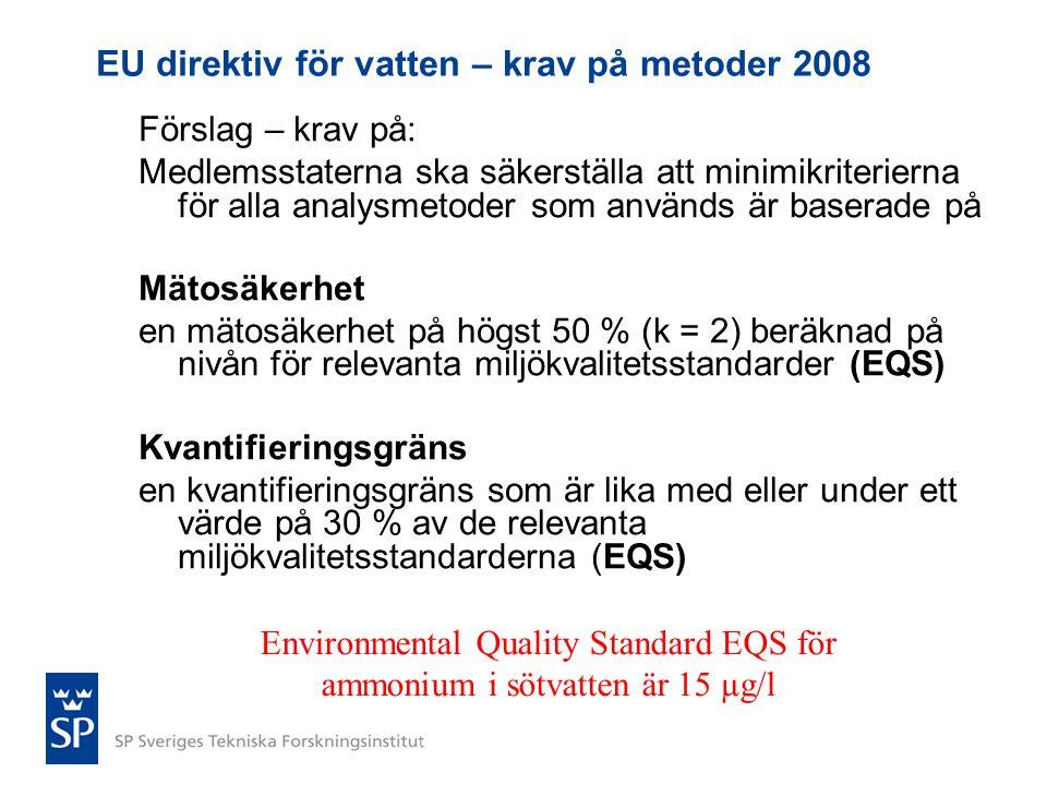EU direktiv för vatten – krav på metoder 2008 Förslag – krav på: Medlemsstaterna ska säkerställa att minimikriterierna för alla analysmetoder som anvä