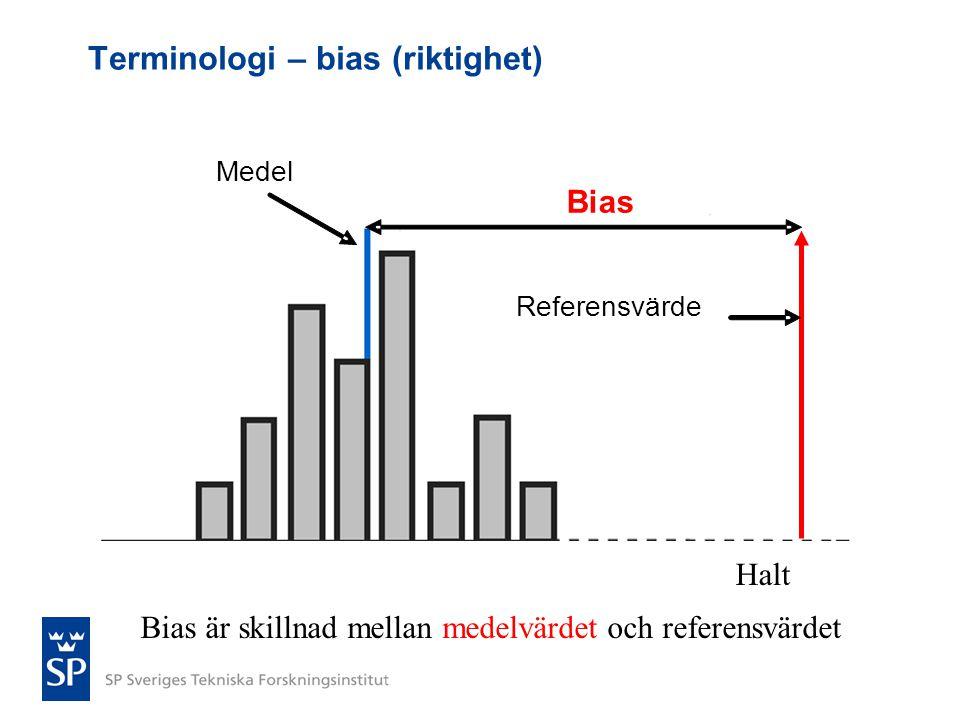 Terminologi – bias (riktighet) Bias är skillnad mellan medelvärdet och referensvärdet Mean Bias Reference quantity value Medel Bias Referensvärde Halt