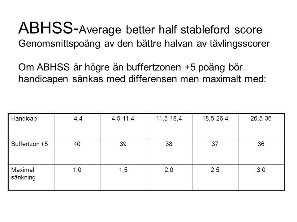 ABHSS- Average better half stableford score Genomsnittspoäng av den bättre halvan av tävlingsscorer Om ABHSS är högre än buffertzonen +5 poäng bör han