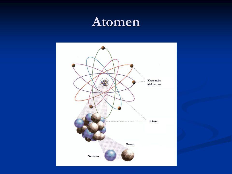 Atomen Kretsande elektroner Proton Neutron Kärna