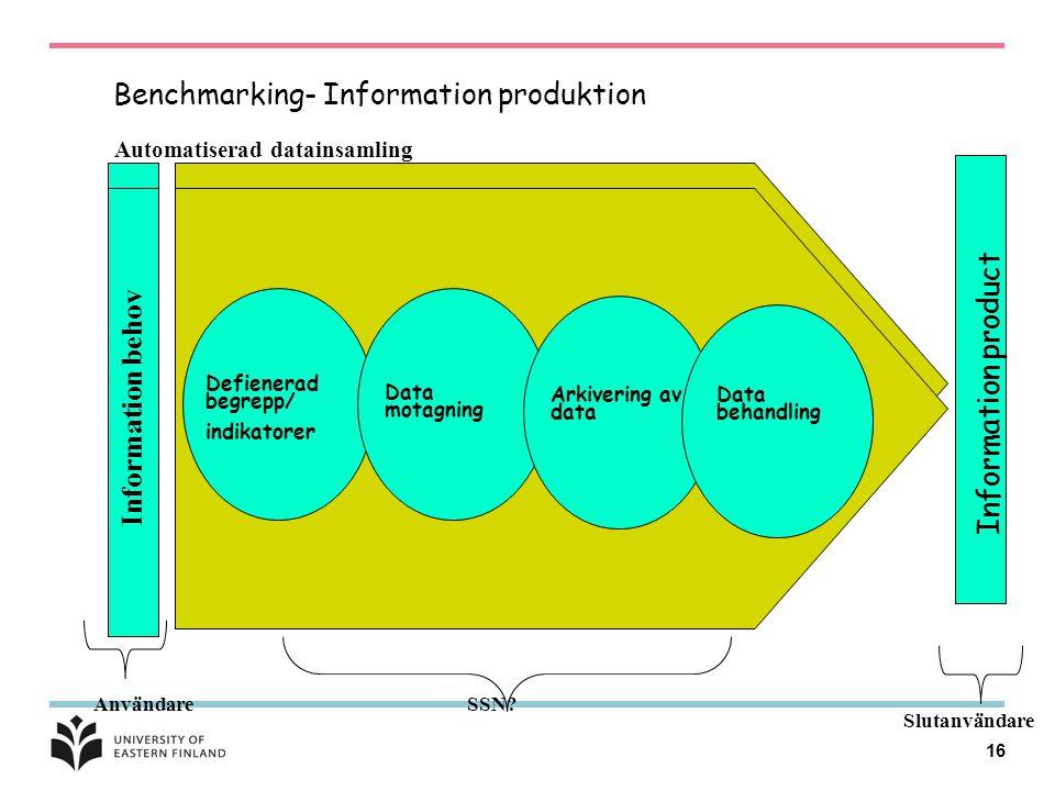 16 Benchmarking- Information produktion Tiedon määrittely Information behov Tiedon keruu Tiedon vastaanotto Tiedon varastointi Tiedon käsittely SSN?An