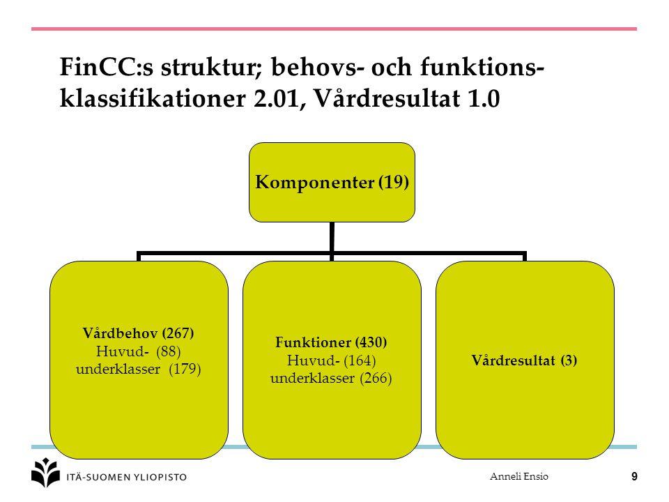 Anneli Ensio 9 FinCC:s struktur; behovs- och funktions- klassifikationer 2.01, Vårdresultat 1.0