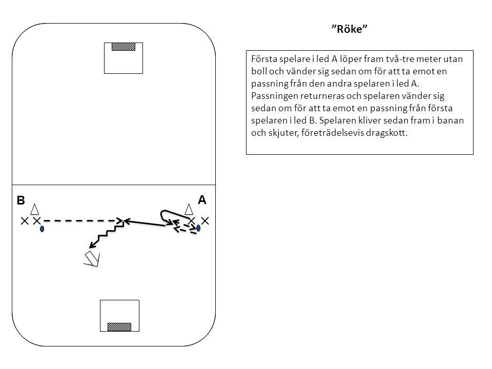 """""""Röke"""" Första spelare i led A löper fram två-tre meter utan boll och vänder sig sedan om för att ta emot en passning från den andra spelaren i led A."""